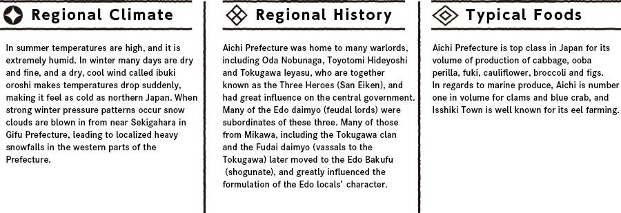 Aichiの特徴