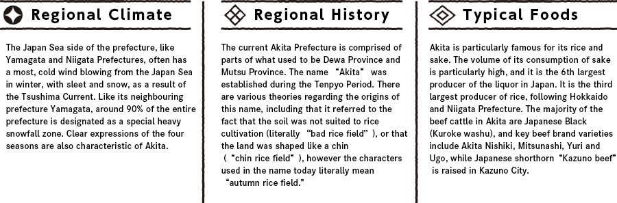 Akitaの特徴