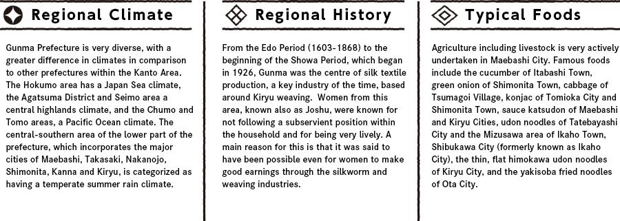 Gunmaの特徴