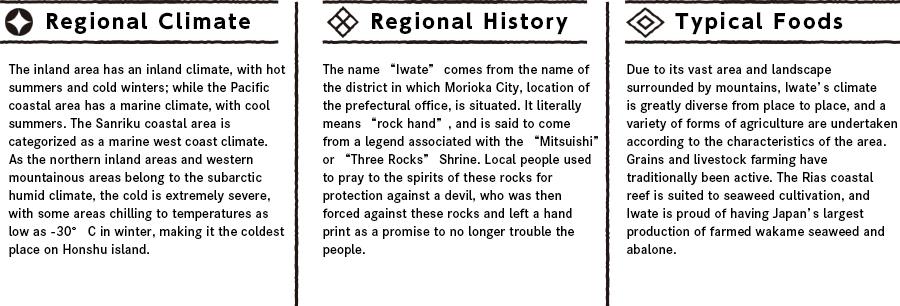 Iwateの特徴