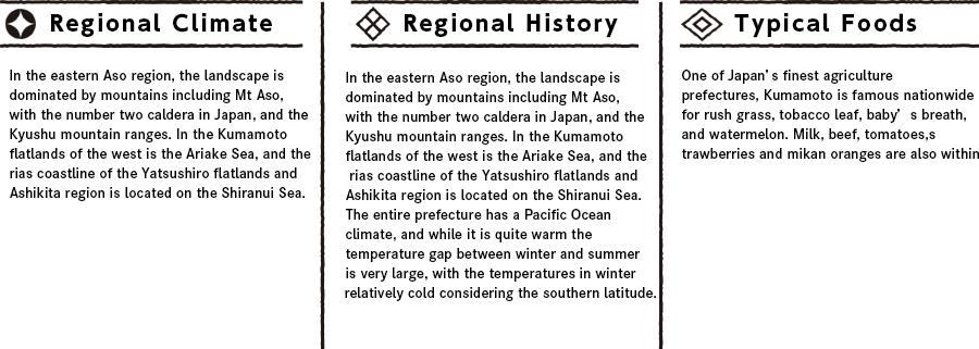 Kumamotoの特徴