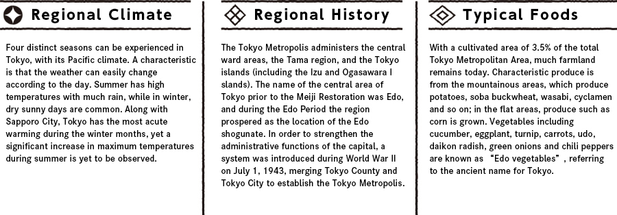 Tokyoの特徴