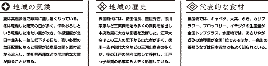 愛知県の特徴