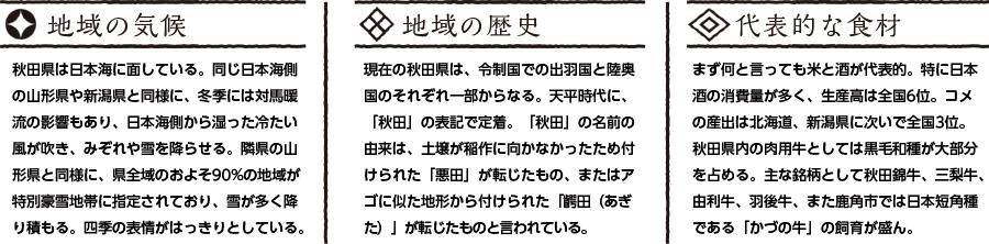 秋田県の特徴
