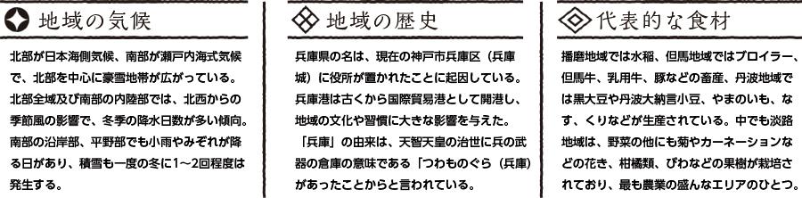 兵庫県の特徴