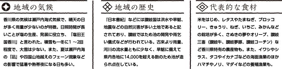 香川県の特徴