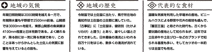 高知県の特徴