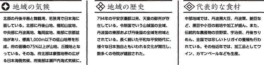 京都府の特徴